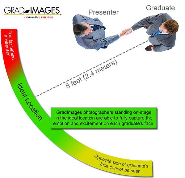 best-angle-for-a-handshake-photographer-at-commencement